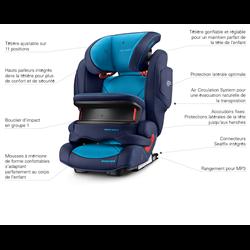 si ge auto groupe 1 2 3 si ge auto groupe 1 2 3 monza nova is seatfix recaro. Black Bedroom Furniture Sets. Home Design Ideas