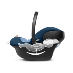Coque Groupe 0+ (0-13kg) Siège-auto Aton M Cybex 2020